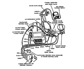 Classic Ford Mustang Vacuum Systems Parts For 1965 1966 1967 1968. Wiring. 1969 Mustang Engine Vacuum Diagram At Scoala.co